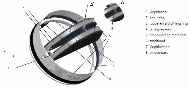 SEAC Vlinderklep onderdelen